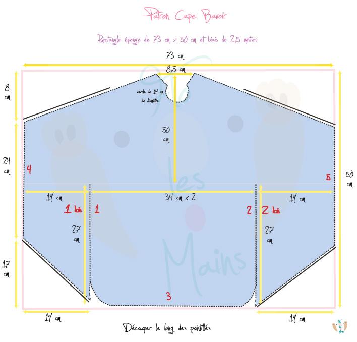 diy cape bavoir pour b b tuto couture patron gratuit t l charger. Black Bedroom Furniture Sets. Home Design Ideas
