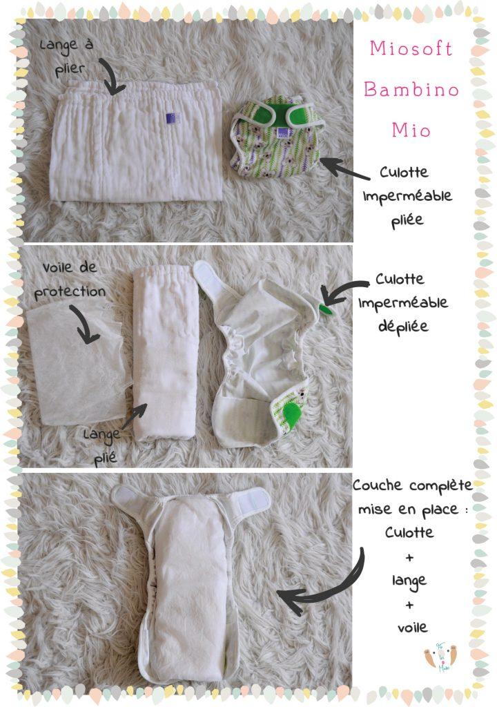 Couches lavables Miosoft de Bambino Mio - Couches lavables - L'expérience d'une sceptique. Si vous hésitez, ce témoignage peut vous convaincre de passer le pas. Découvrez les bons et les moins bons cotés et comment finalement je suis archi convaincue.